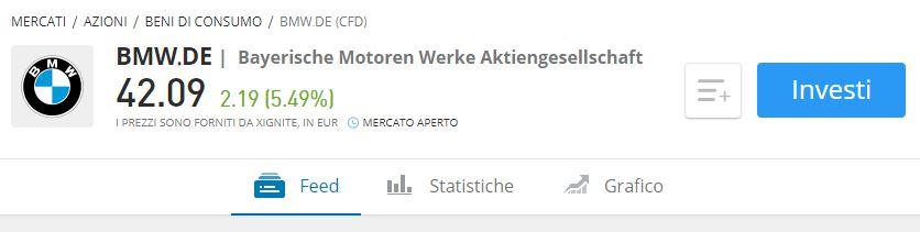 BMW eToro