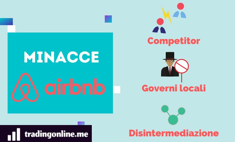 airbnb limiti aziendali