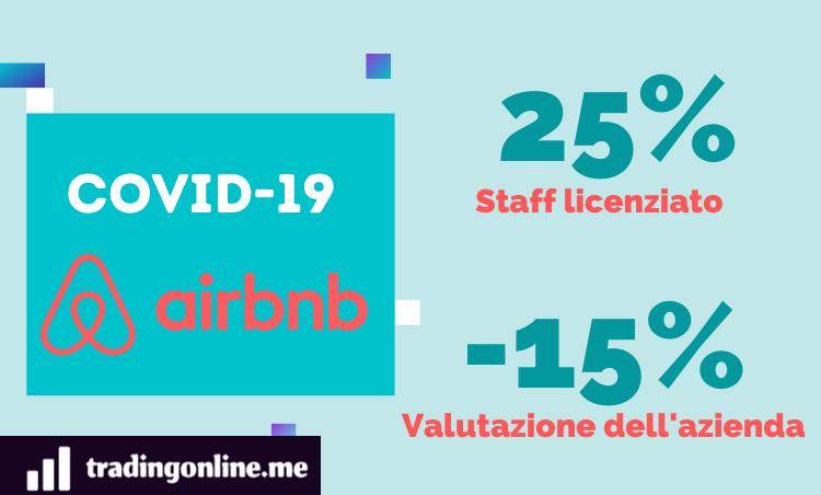 airbnb licenziamenti coronavirus