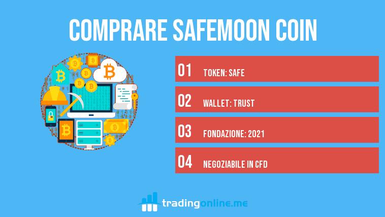 riempimento automatico punta significato criptovaluta di trading)