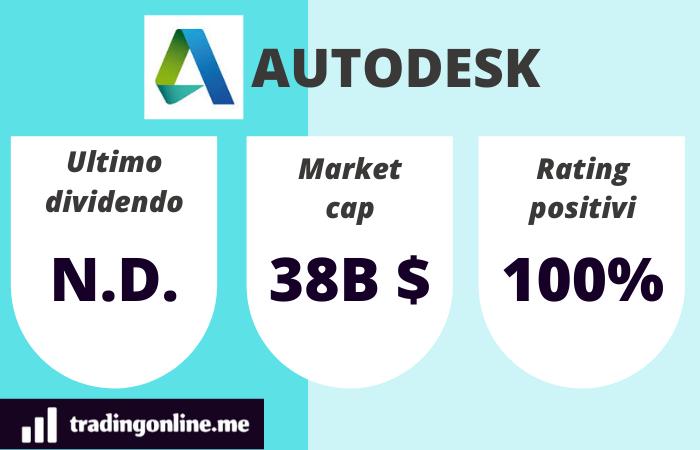 capitalizzazione, utile, dividendo e rating del titolo azionario Autodesk