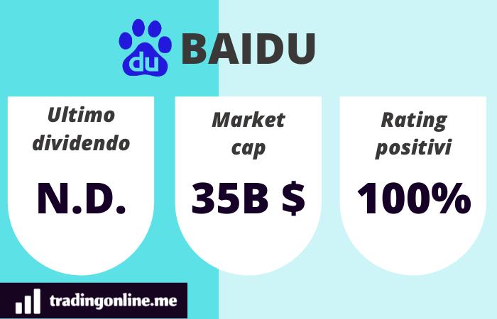 infografica con i principali dati finanziari di baidu