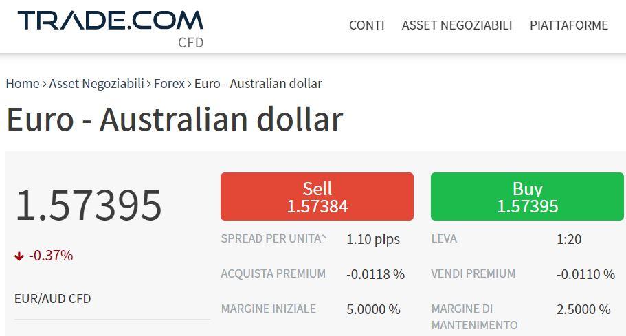 Cambio EUR AUD con trade-com