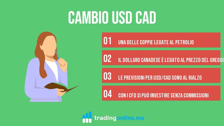 Cambio USD CAD
