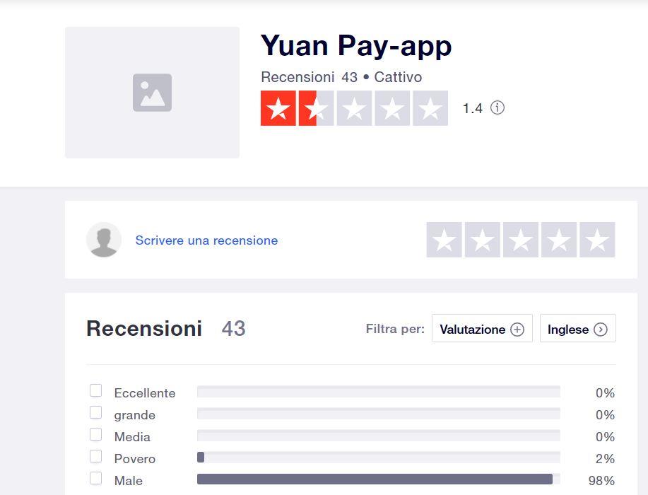 Come sono le opinioni su Yuan Pay Group