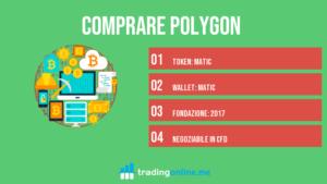 Comprare Polygon Matic | Guida completa