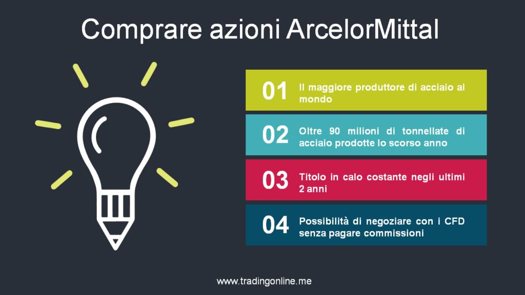 Comprare azioni-ArcelorMittal