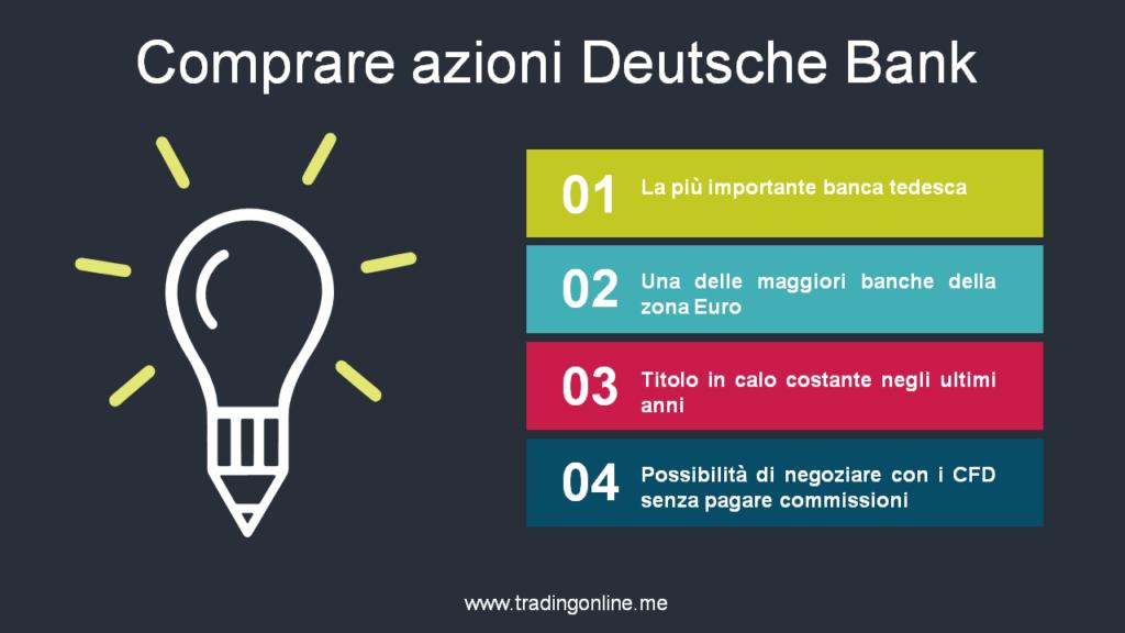 Comprare azioni-Deutsche Bank