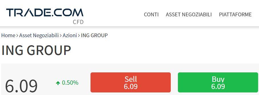 Comprare azioni ING con Trade-com