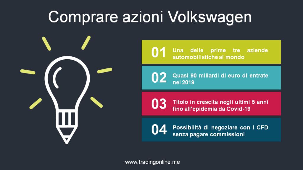 Comprare azioni-Volkswagen