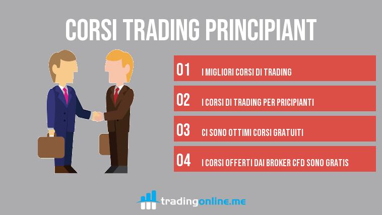 Corsi di Trading per principianti