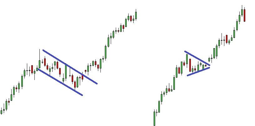Cosa significa fare Trading? Significato e Spiegazione [Aggiornato ...