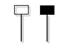 candela impiccato hanging man