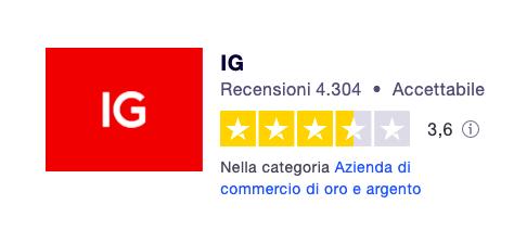 IG Markets recensione opinioni