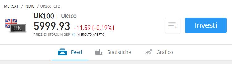 London Stock Exchange etoro