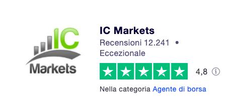 Ic markets recensioni e opinioni