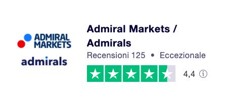 Admiral markets Admirals recensioni opinioni
