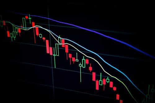 Volatilità e Deviazione Standard trading