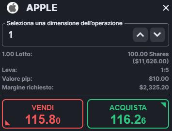 acquistare azioni apple con forextb