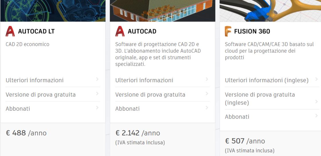 modello di business di autodesk