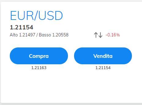 migliori broker forex avatrade