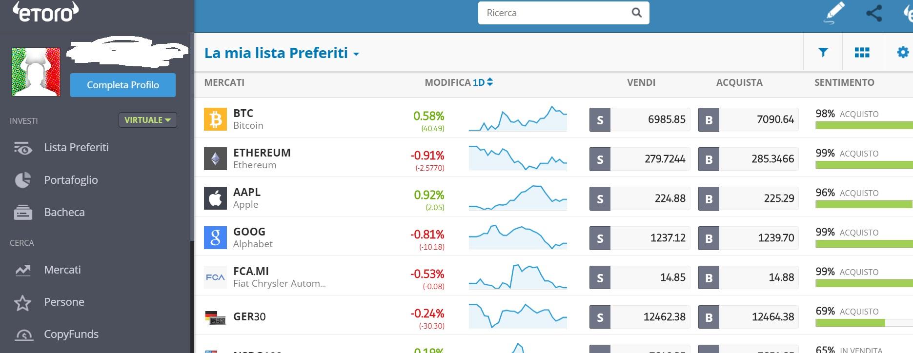 Calendario Economico Markets.Broker Market Maker Cosa Sono E Quali Sono I Migliori