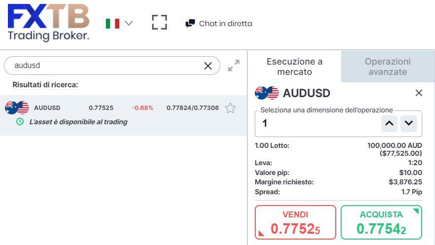 cambio AUD USD con forextb