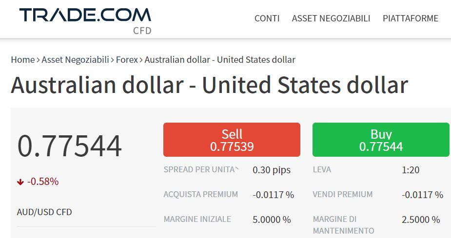 cambio AUD USD con trade-com