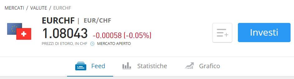cambio Euro Franco svizzero con etoro