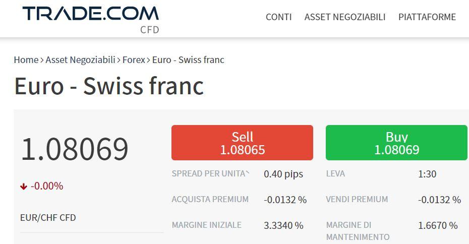 cambio Euro Franco svizzero con trade-com