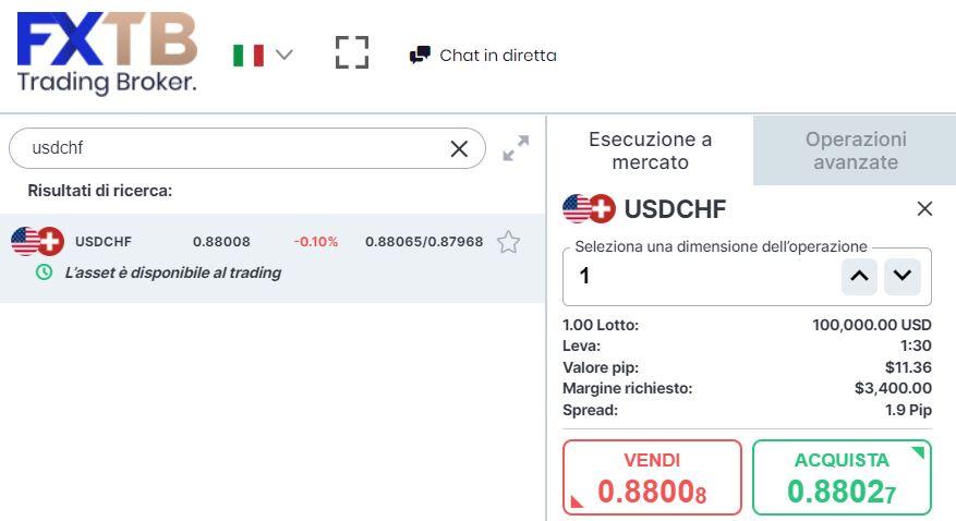 cambio dollaro franco svizzero forextb
