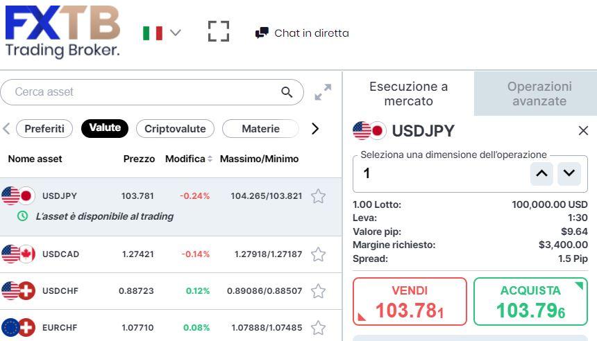 cambio dollaro yen con forextb