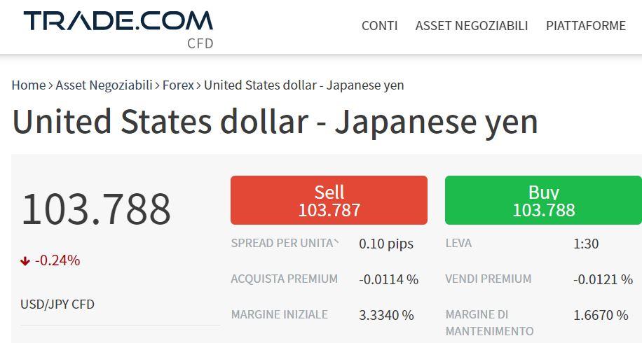 cambio dollaro yen trade.com