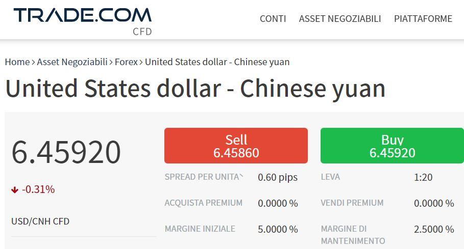 cambio dollaro yuan con Trade-com