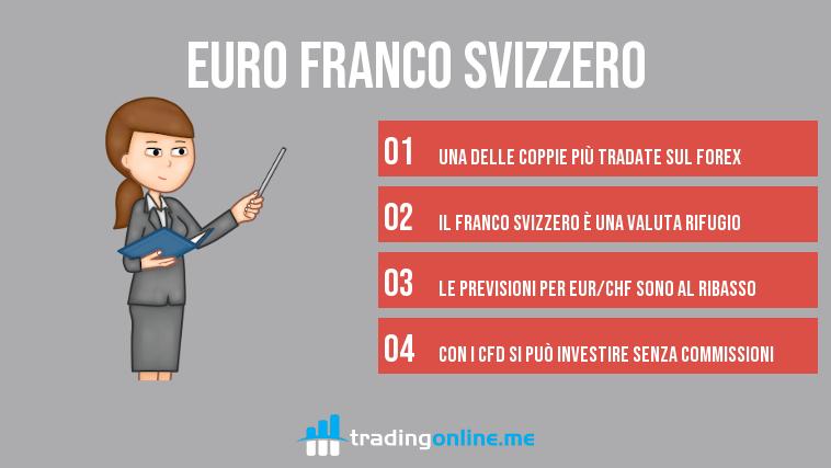 cambio-euro-franco-svizzero