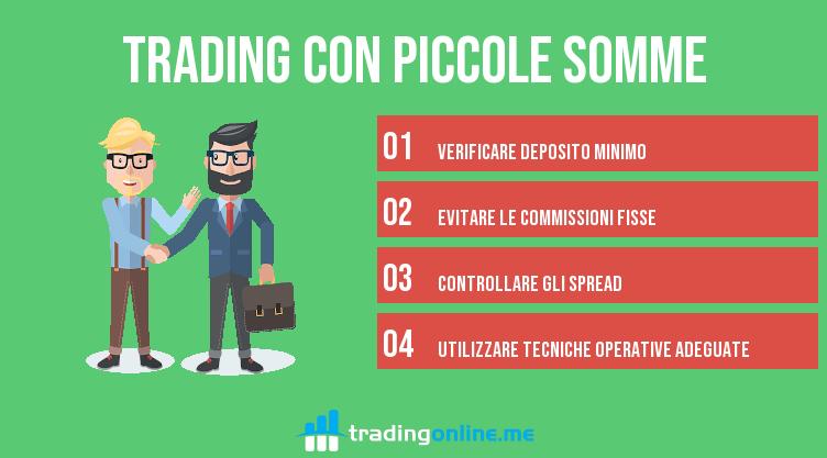 come fare trading online con piccole somme