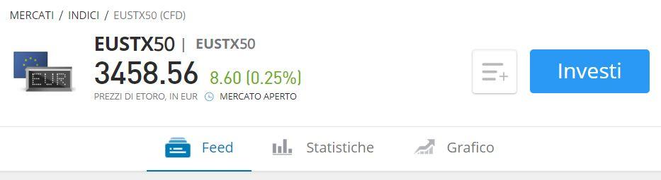 come investire sull'Euro Stoxx 50
