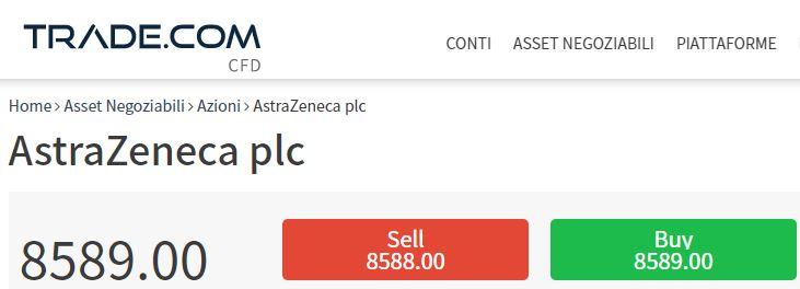 comprare azioni AstraZeneca con trade-com
