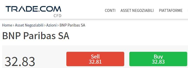 comprare azioni BNP Paribas con trade-com