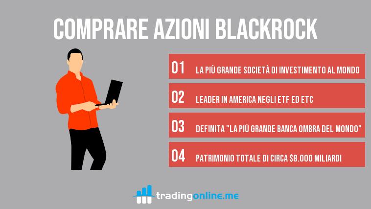 comprare azioni Blackrock info