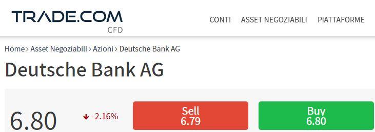 comprare azioni Deutsche Bank con trade-com