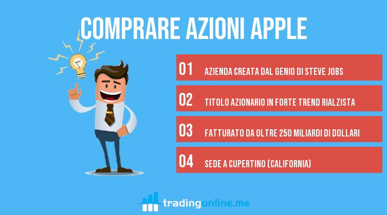 comprare azioni apple