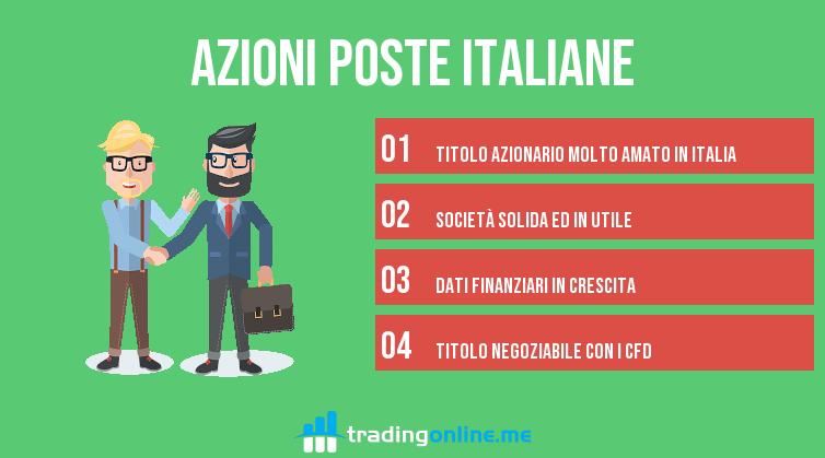 comprare azioni poste italiane