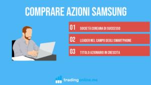 Comprare azioni Samsung: Guida Completa con Strumenti e Broker