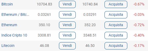 comprare criptovalute con plus500