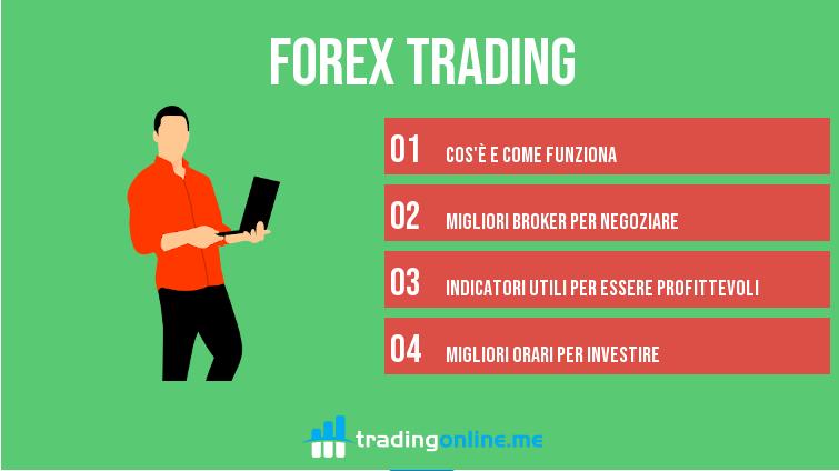 cos'è e come funziona il forex trading