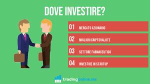 Dove Investire [Ecco tutte le opportunità più redditizie]