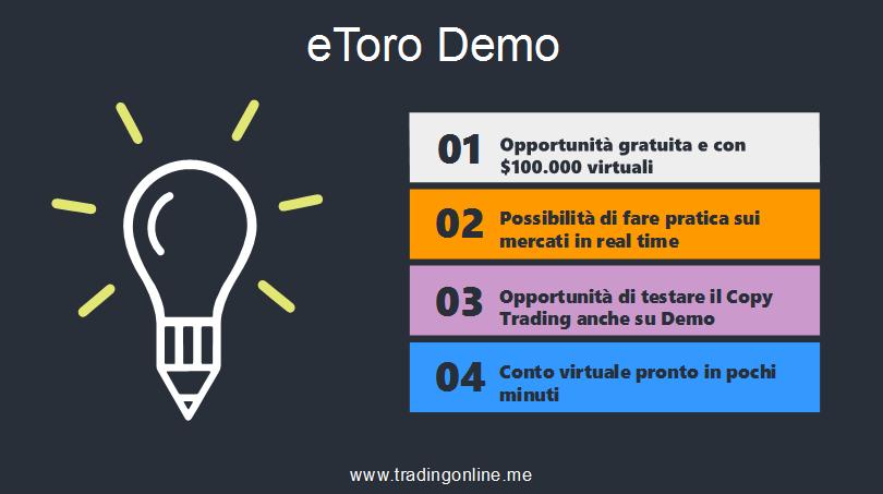 eToro Demo