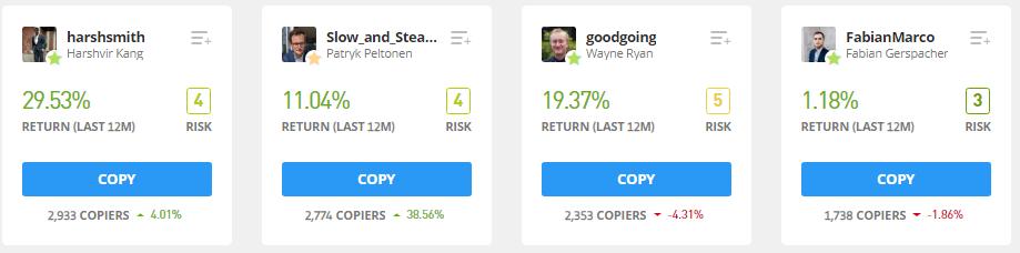 eToro popular investor copy trading