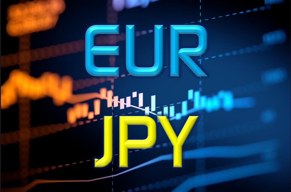euro yen grafico